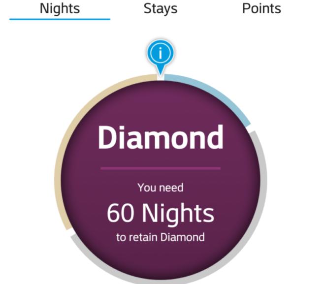 ヒルトンのダイヤモンド会員になった